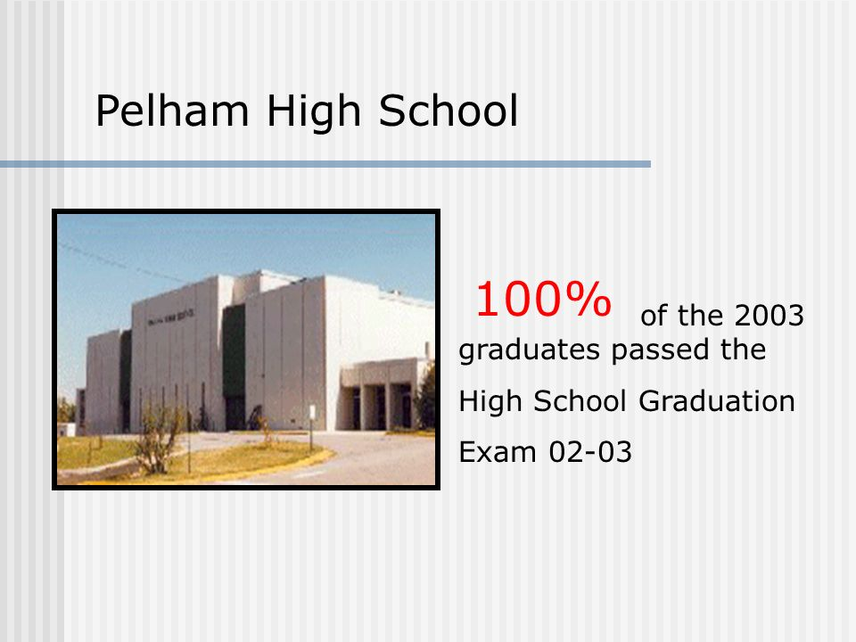 Pelham High School of the 2003 graduates passed the High School Graduation Exam 02-03 100%