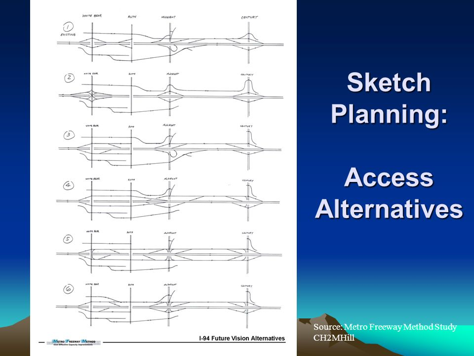 Sketch Planning: Access Alternatives Source: Metro Freeway Method Study CH2MHill