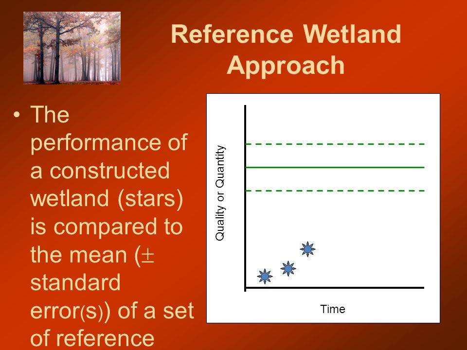 Reference Wetland Approach The performance of a constructed wetland (stars) is compared to the mean ( standard error ( s ) ) of a set of reference wetlands (green).