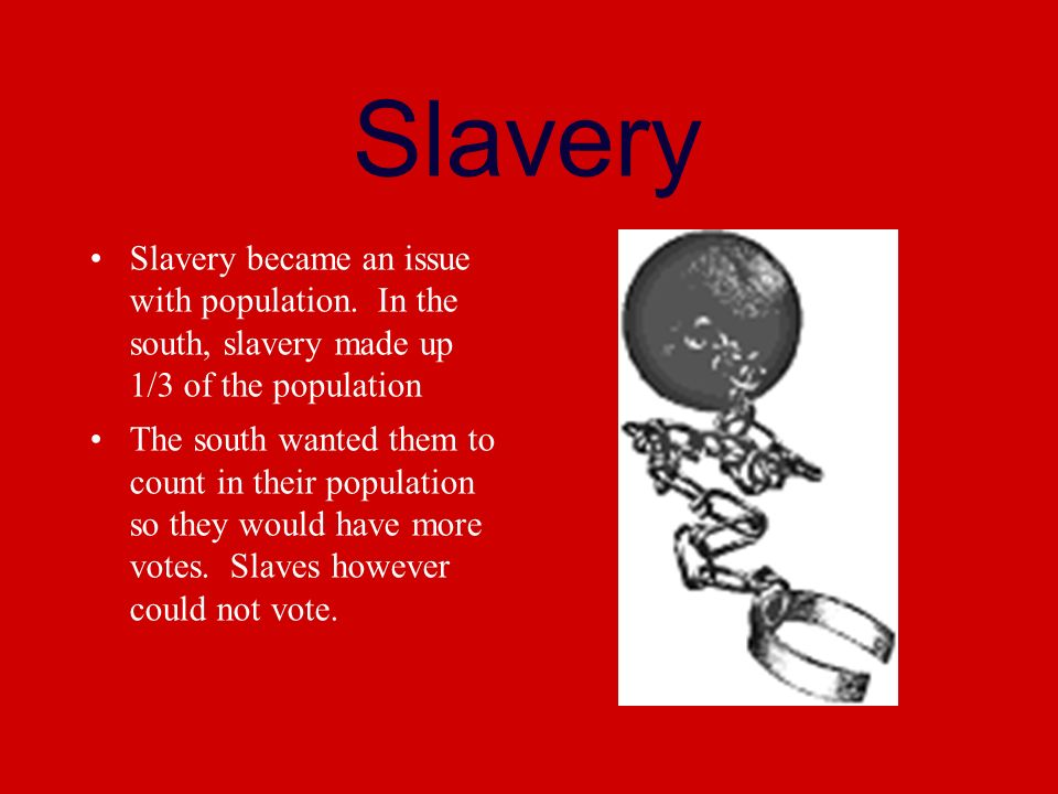 Slavery Slavery became an issue with population.