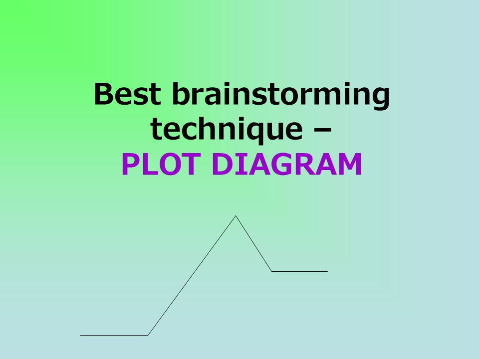 Best brainstorming technique – PLOT DIAGRAM