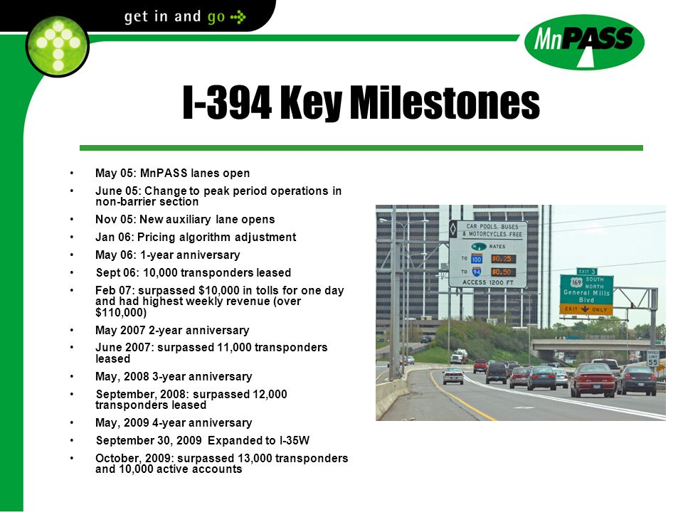 I-394 Key Milestones May 05: MnPASS lanes open June 05: Change to peak period operations in non-barrier section Nov 05: New auxiliary lane opens Jan 06: Pricing algorithm adjustment May 06: 1-year anniversary Sept 06: 10,000 transponders leased Feb 07: surpassed $10,000 in tolls for one day and had highest weekly revenue (over $110,000) May 2007 2-year anniversary June 2007: surpassed 11,000 transponders leased May, 2008 3-year anniversary September, 2008: surpassed 12,000 transponders leased May, 2009 4-year anniversary September 30, 2009 Expanded to I-35W October, 2009: surpassed 13,000 transponders and 10,000 active accounts