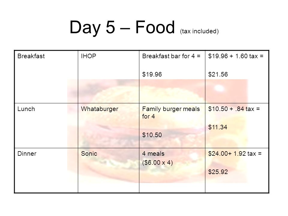 Day 5 – Food (tax included) BreakfastIHOPBreakfast bar for 4 = $19.96 $19.96 + 1.60 tax = $21.56 LunchWhataburgerFamily burger meals for 4 $10.50 $10.50 +.84 tax = $11.34 DinnerSonic4 meals ($6.00 x 4) $24.00+ 1.92 tax = $25.92
