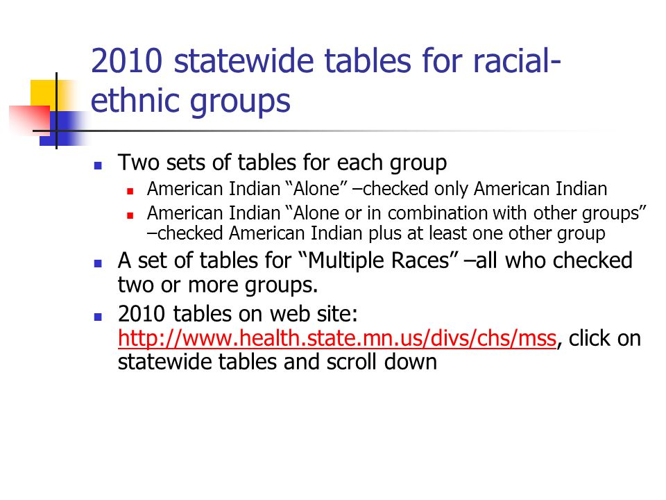 2010 statewide tables for racial- ethnic groups Two sets of tables for each group American Indian Alone –checked only American Indian American Indian Alone or in combination with other groups –checked American Indian plus at least one other group A set of tables for Multiple Races –all who checked two or more groups.