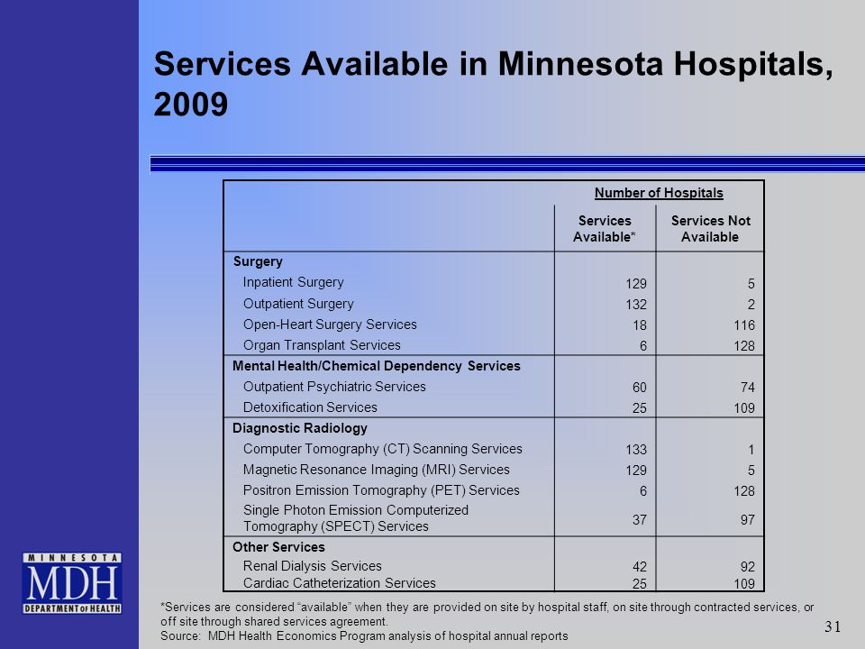31 *Services are considered available when they are provided on site by hospital staff, on site through contracted services, or off site through shared services agreement.