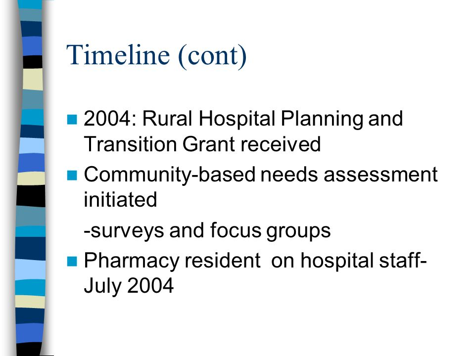 Timeline (cont) 2004: Rural Hospital Planning and Transition Grant received Community-based needs assessment initiated -surveys and focus groups Pharmacy resident on hospital staff- July 2004