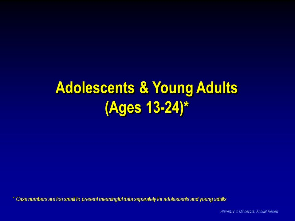 Adolescents & Young Adults (Ages 13-24)* Adolescents & Young Adults (Ages 13-24)* HIV/AIDS in Minnesota: Annual Review * Case numbers are too small to present meaningful data separately for adolescents and young adults.