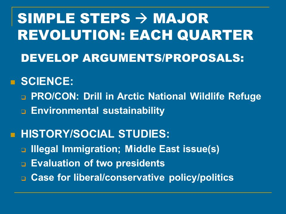 SIMPLE STEPS MAJOR REVOLUTION: EACH QUARTER DEVELOP ARGUMENTS/PROPOSALS: SCIENCE: PRO/CON: Drill in Arctic National Wildlife Refuge Environmental sustainability HISTORY/SOCIAL STUDIES: Illegal Immigration; Middle East issue(s) Evaluation of two presidents Case for liberal/conservative policy/politics