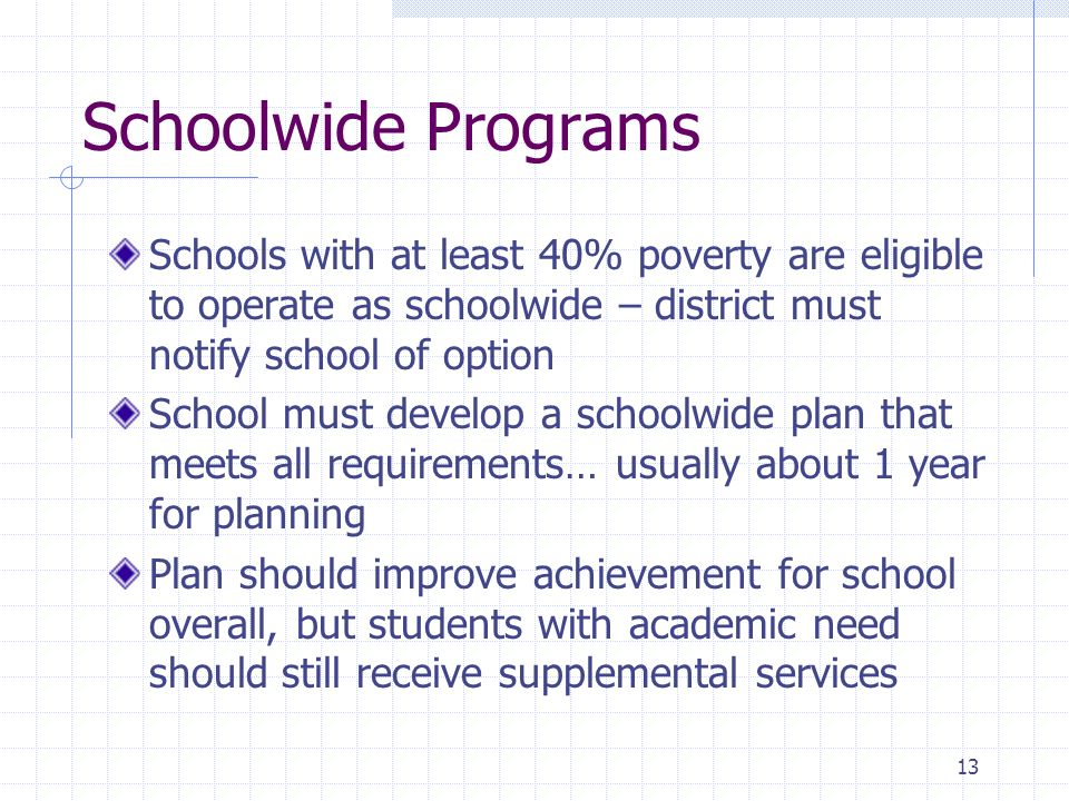 13 Schoolwide Programs Schools with at least 40% poverty are eligible to operate as schoolwide – district must notify school of option School must develop a schoolwide plan that meets all requirements… usually about 1 year for planning Plan should improve achievement for school overall, but students with academic need should still receive supplemental services