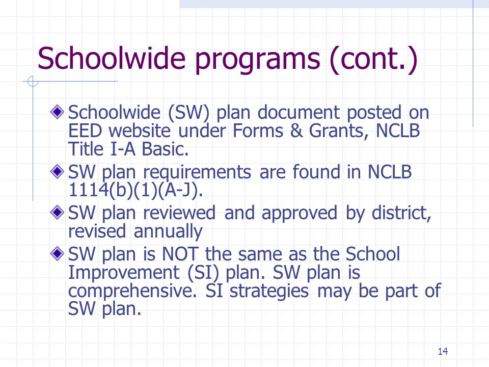 14 Schoolwide programs (cont.) Schoolwide (SW) plan document posted on EED website under Forms & Grants, NCLB Title I-A Basic.