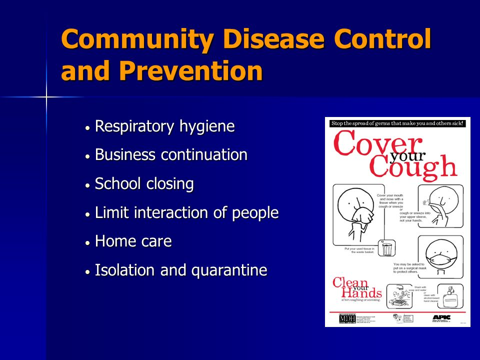 Community Disease Control and Prevention Respiratory hygiene Respiratory hygiene Business continuation Business continuation School closing School closing Limit interaction of people Limit interaction of people Home care Home care Isolation and quarantine Isolation and quarantine