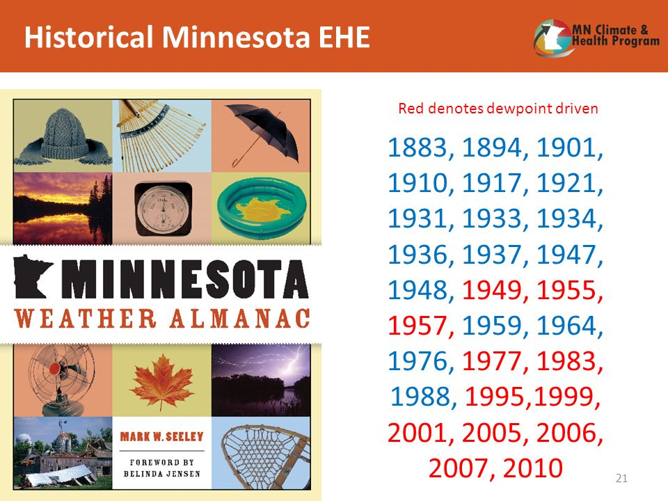 Historical Minnesota EHE 1883, 1894, 1901, 1910, 1917, 1921, 1931, 1933, 1934, 1936, 1937, 1947, 1948, 1949, 1955, 1957, 1959, 1964, 1976, 1977, 1983, 1988, 1995,1999, 2001, 2005, 2006, 2007, 2010 Red denotes dewpoint driven 21