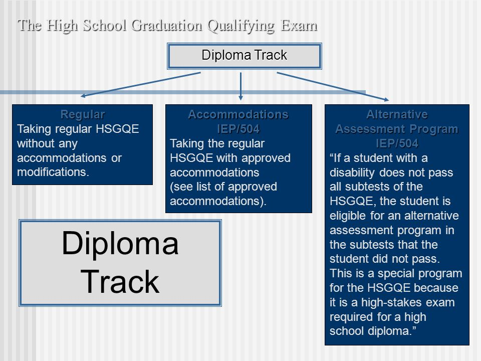 The High School Graduation Qualifying Exam Diploma Track Regular Taking regular HSGQE without any accommodations or modifications.AccommodationsIEP/504 Taking the regular HSGQE with approved accommodations (see list of approved accommodations).