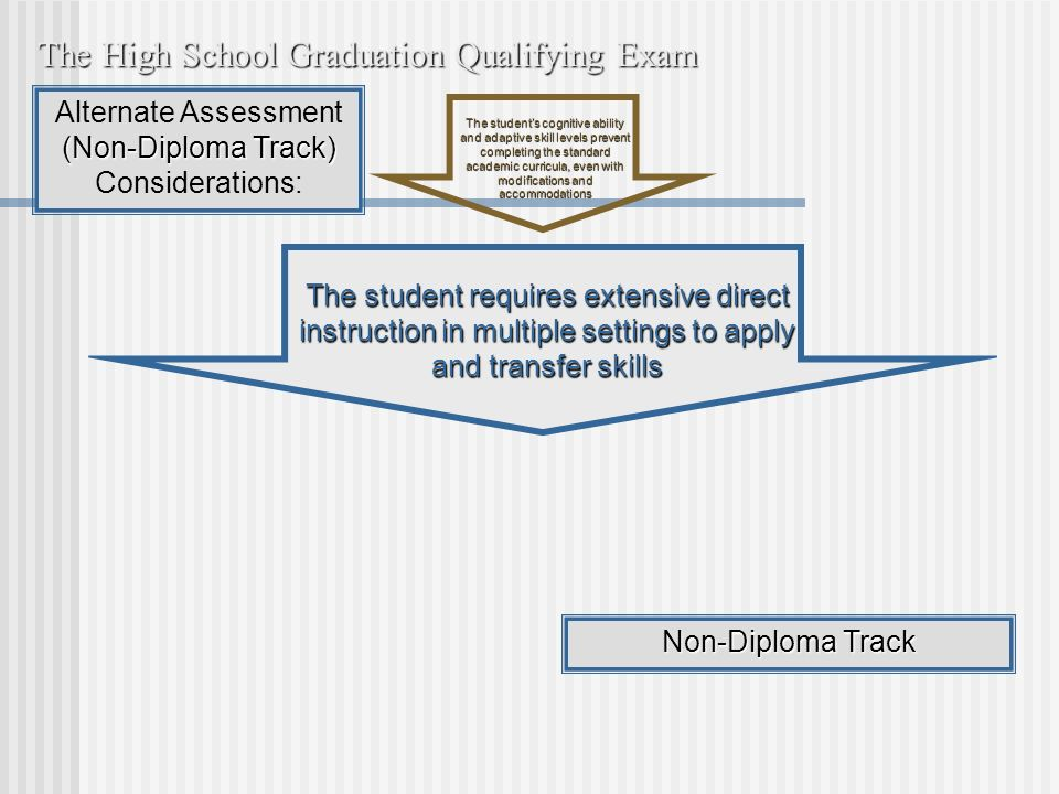 The High School Graduation Qualifying Exam The student requires extensive direct instruction in multiple settings to apply and transfer skills Non-Diploma Track Alternate Assessment (Non-Diploma Track) Considerations: The students cognitive ability and adaptive skill levels prevent completing the standard academic curricula, even with modifications and accommodations