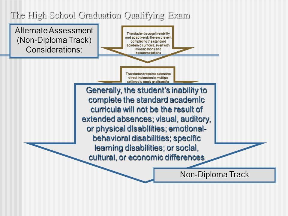 The High School Graduation Qualifying Exam The students cognitive ability and adaptive skill levels prevent completing the standard academic curricula, even with modifications and accommodations Alternate Assessment (Non-Diploma Track) Considerations: The student requires extensive direct instruction in multiple settings to apply and transfer skills The student is involved in an education program based on alternate achievement standards.