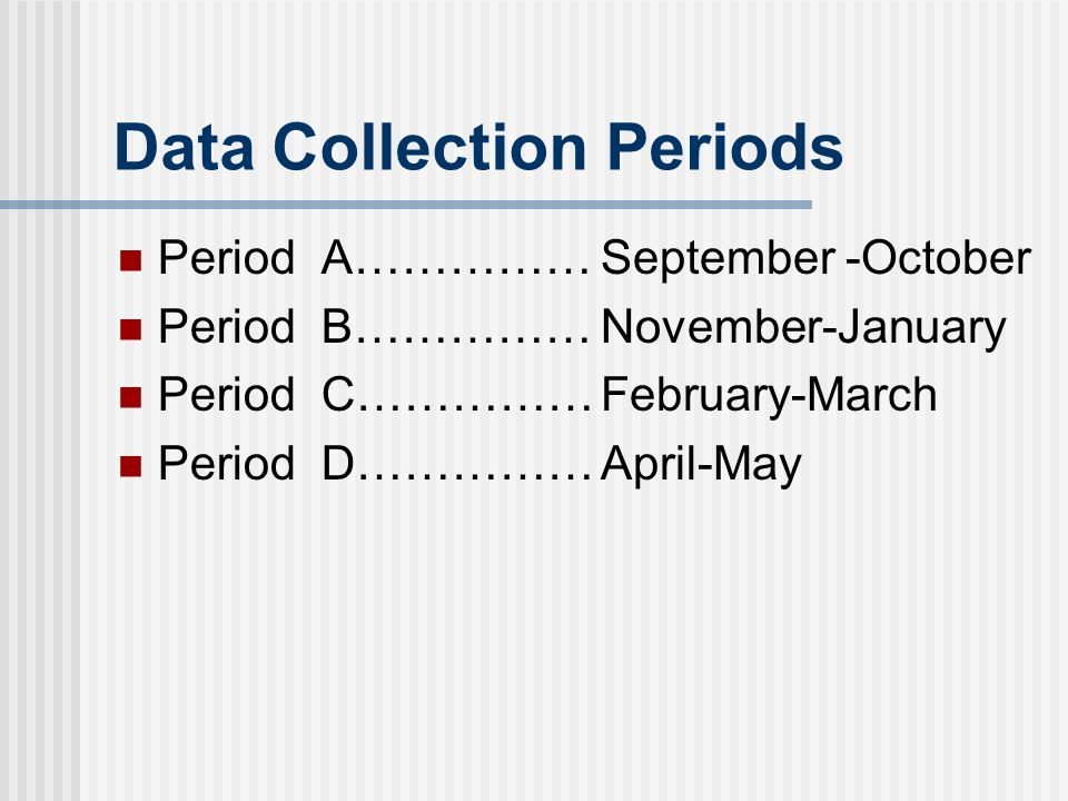 Data Collection Periods Period A…………… Period B…………… Period C…………… Period D…………… September -October November-January February-March April-May