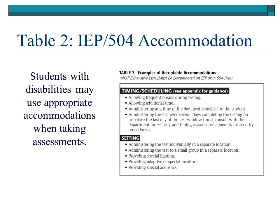 Table 2: IEP/504 Accommodation Students with disabilities may use appropriate accommodations when taking assessments.