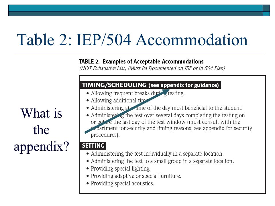 Table 2: IEP/504 Accommodation What is the appendix