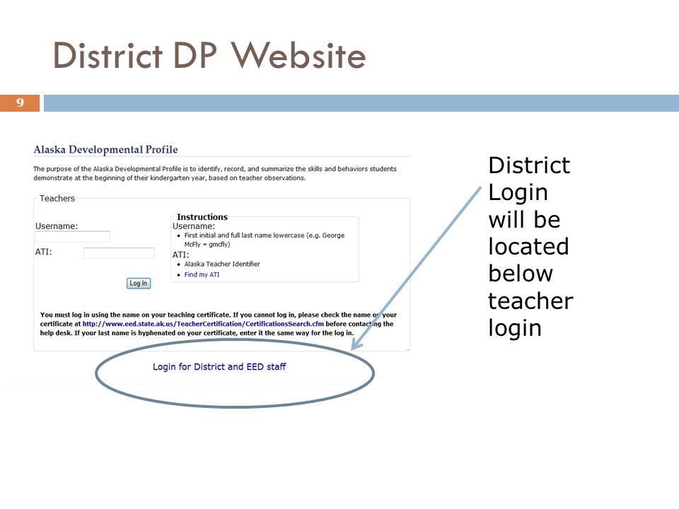 District DP Website 9 District Login will be located below teacher login