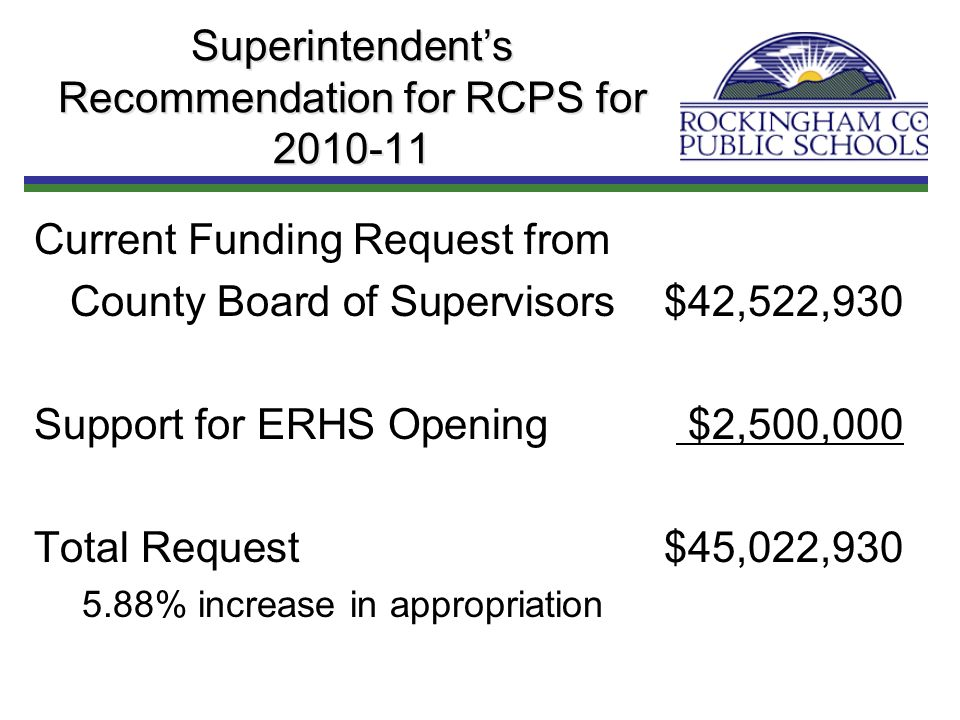 Superintendents Recommendation for RCPS for 2010-11 Current Funding Request from County Board of Supervisors$42,522,930 Support for ERHS Opening $2,500,000 Total Request$45,022,930 5.88% increase in appropriation