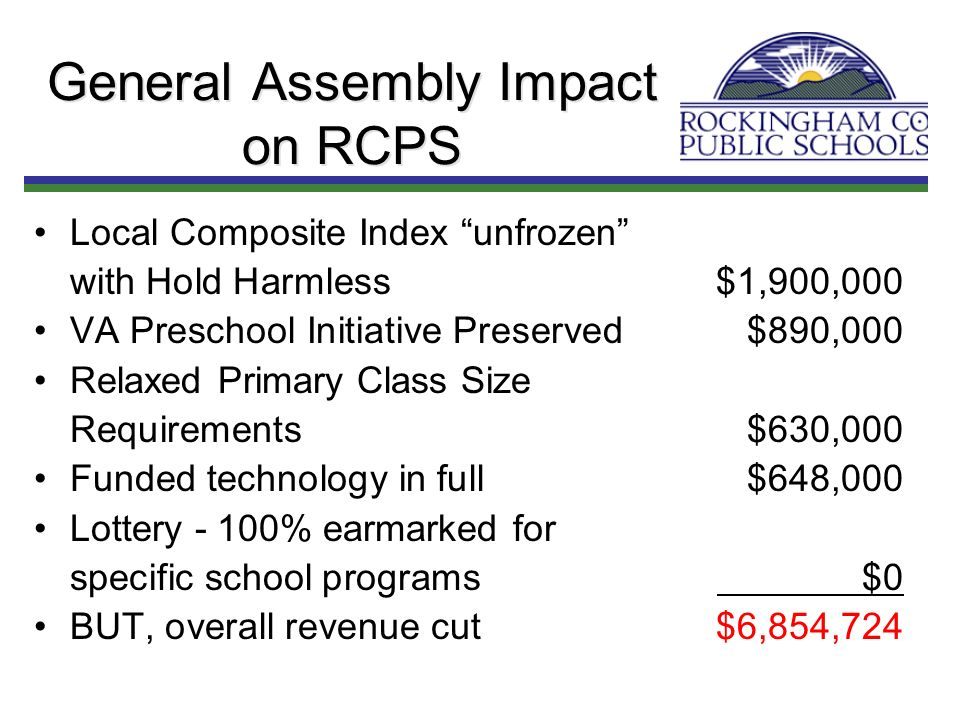 General Assembly Impact on RCPS Local Composite Index unfrozen with Hold Harmless$1,900,000 VA Preschool Initiative Preserved$890,000 Relaxed Primary Class Size Requirements $630,000 Funded technology in full$648,000 Lottery - 100% earmarked for specific school programs $0 BUT, overall revenue cut$6,854,724