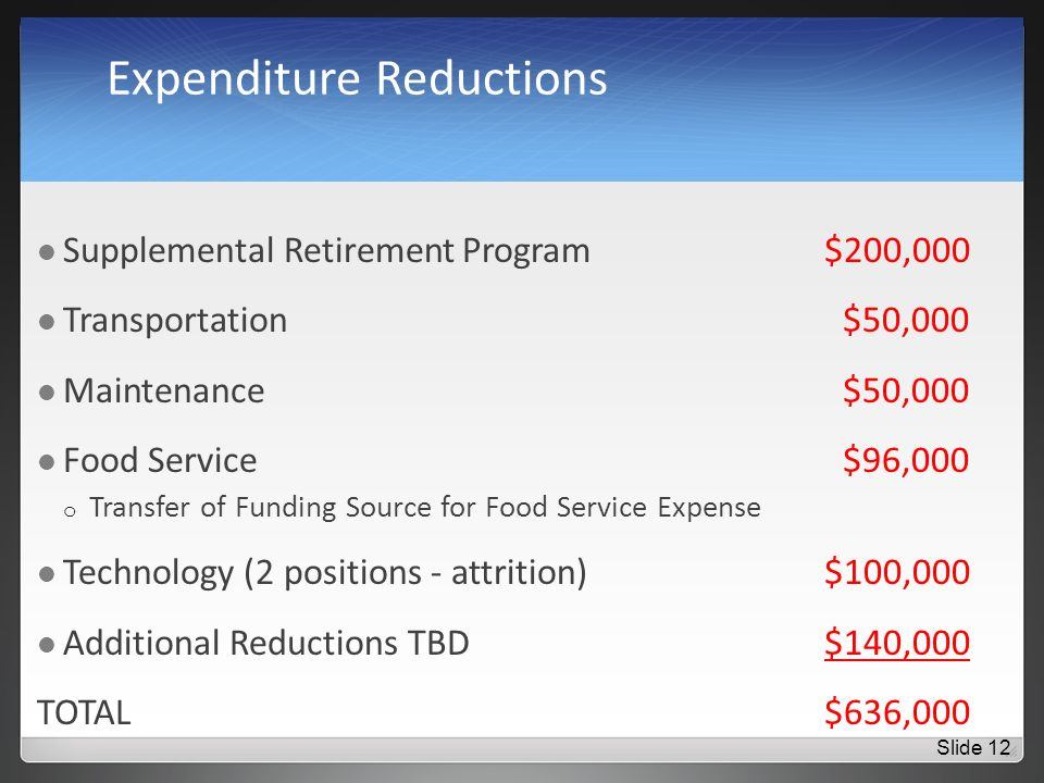 Expenditure Reductions Supplemental Retirement Program$200,000 Transportation$50,000 Maintenance$50,000 Food Service$96,000 o Transfer of Funding Source for Food Service Expense Technology (2 positions - attrition)$100,000 Additional Reductions TBD$140,000 TOTAL$636,000 Slide 12