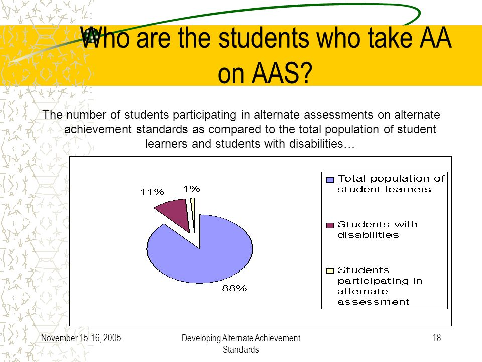 November 15-16, 2005Developing Alternate Achievement Standards 18 Who are the students who take AA on AAS.