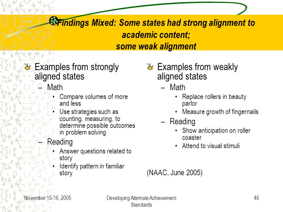 November 15-16, 2005Developing Alternate Achievement Standards 46 Findings Mixed: Some states had strong alignment to academic content; some weak alignment Examples from strongly aligned states –Math Compare volumes of more and less Use strategies such as counting, measuring, to determine possible outcomes in problem solving –Reading Answer questions related to story Identify pattern in familiar story Examples from weakly aligned states –Math Replace rollers in beauty parlor Measure growth of fingernails –Reading Show anticipation on roller coaster Attend to visual stimuli (NAAC, June 2005)