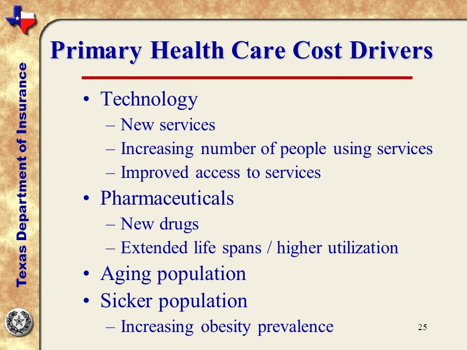 25 Primary Health Care Cost Drivers Technology –New services –Increasing number of people using services –Improved access to services Pharmaceuticals –New drugs –Extended life spans / higher utilization Aging population Sicker population –Increasing obesity prevalence Texas Department of Insurance