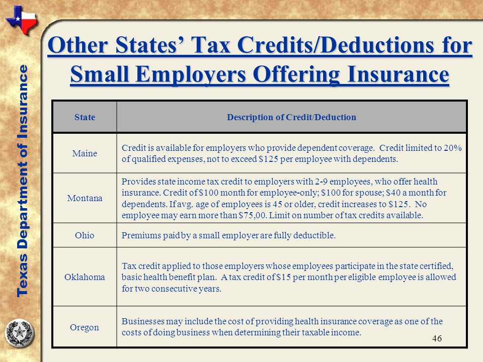 46 Other States Tax Credits/Deductions for Small Employers Offering Insurance StateDescription of Credit/Deduction Maine Credit is available for employers who provide dependent coverage.