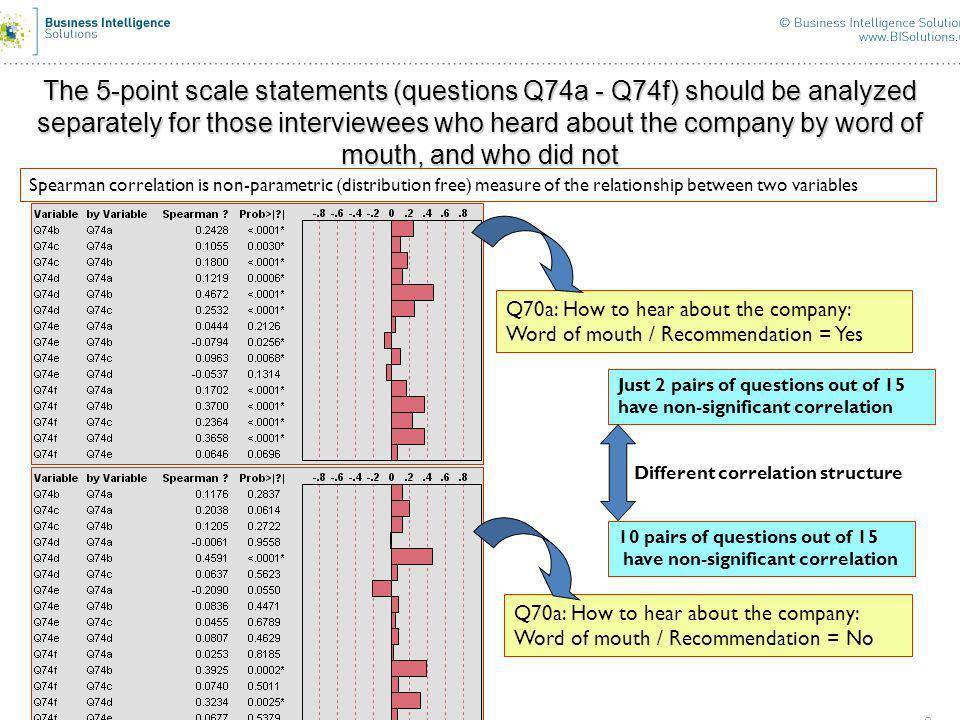 8 The 5-point scale statements (questions Q74a - Q74f) should be analyzed separately for those interviewees who heard about the company by word of mouth, and who did not Q70a: How to hear about the company: Word of mouth / Recommendation = Yes Q70a: How to hear about the company: Word of mouth / Recommendation = No Just 2 pairs of questions out of 15 have non-significant correlation 10 pairs of questions out of 15 have non-significant correlation Different correlation structure Spearman correlation is non-parametric (distribution free) measure of the relationship between two variables 8