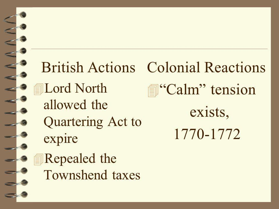 British Actions 4 Lord North allowed the Quartering Act to expire 4 Repealed the Townshend taxes Colonial Reactions 4 Calm tension exists, 1770-1772