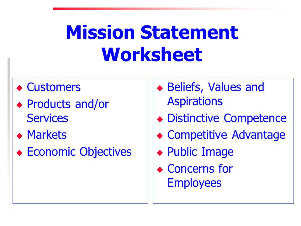 Mission Statement Worksheet u Customers u Products and/or Services u Markets u Economic Objectives u Beliefs, Values and Aspirations u Distinctive Competence u Competitive Advantage u Public Image u Concerns for Employees