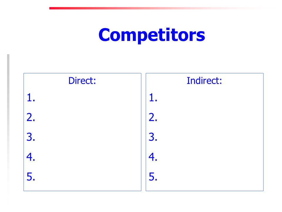 Competitors Direct: 1. 2. 3. 4. 5. Indirect: 1. 2. 3. 4. 5.