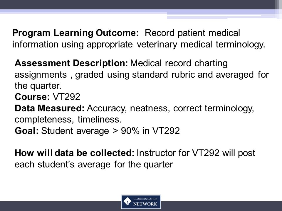 Program Learning Outcome: Record patient medical information using appropriate veterinary medical terminology.
