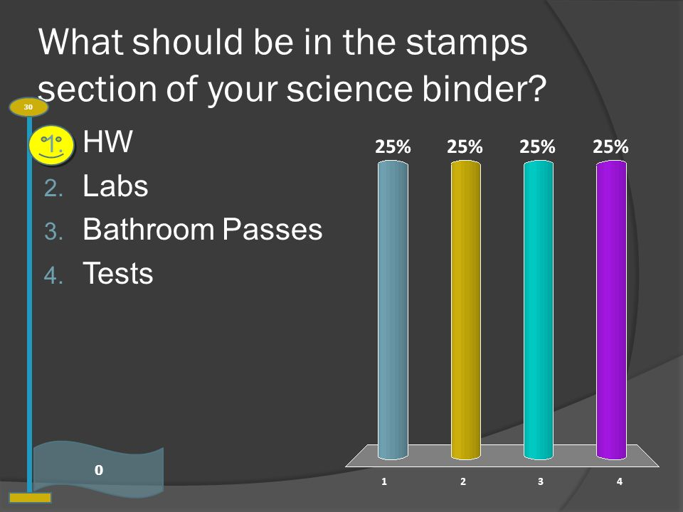 What should be in the stamps section of your science binder.