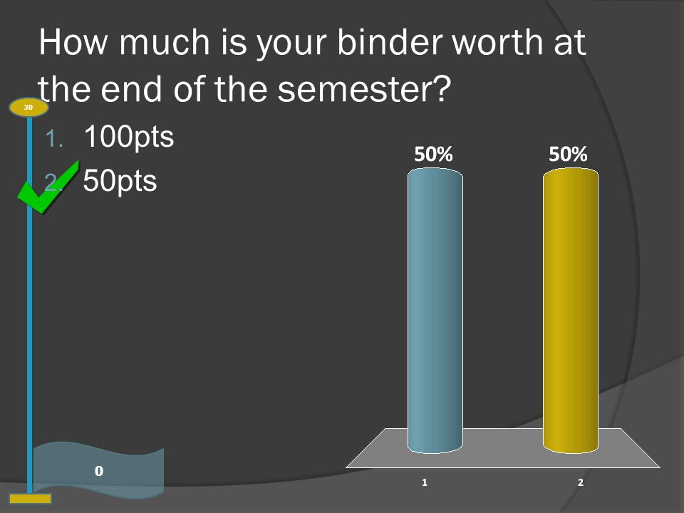 How much is your binder worth at the end of the semester 0 30 1. 100pts 2. 50pts