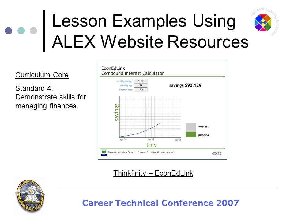 Career Technical Conference 2007 Lesson Examples Using ALEX Website Resources Curriculum Core Standard 4: Demonstrate skills for managing finances.