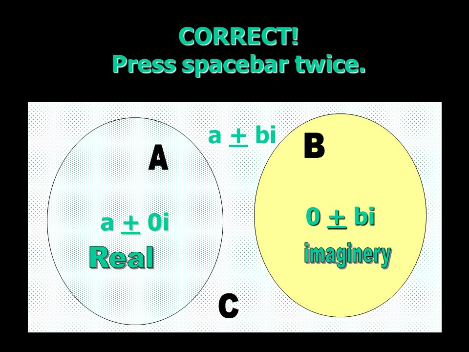 CORRECT! Press spacebar twice. a + 0i a + 0i 0 + bi 0 + bi a + bi