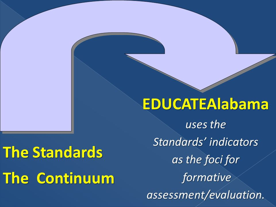 EDUCATEAlabama uses the Standards indicators as the foci for formative formativeassessment/evaluation.