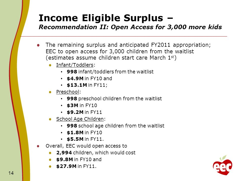 Income Eligible Surplus – Recommendation II: Open Access for 3,000 more kids The remaining surplus and anticipated FY2011 appropriation; EEC to open access for 3,000 children from the waitlist (estimates assume children start care March 1 st ) Infant/Toddlers: 998 infant/toddlers from the waitlist $4.9M in FY10 and $13.1M in FY11; Preschool: 998 preschool children from the waitlist $3M in FY10 $9.2M in FY11 School Age Children: 998 school age children from the waitlist $1.8M in FY10 $5.5M in FY11.