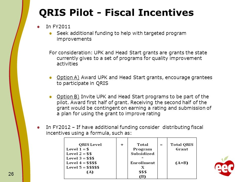 QRIS Pilot - Fiscal Incentives In FY2011 Seek additional funding to help with targeted program improvements For consideration: UPK and Head Start grants are grants the state currently gives to a set of programs for quality improvement activities Option A) Award UPK and Head Start grants, encourage grantees to participate in QRIS Option B) Invite UPK and Head Start programs to be part of the pilot.