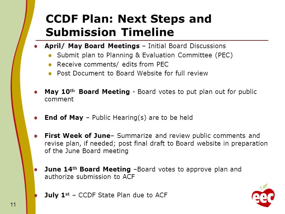 11 CCDF Plan: Next Steps and Submission Timeline April/ May Board Meetings – Initial Board Discussions Submit plan to Planning & Evaluation Committee (PEC) Receive comments/ edits from PEC Post Document to Board Website for full review May 10 th Board Meeting - Board votes to put plan out for public comment End of May – Public Hearing(s) are to be held First Week of June– Summarize and review public comments and revise plan, if needed; post final draft to Board website in preparation of the June Board meeting June 14 th Board Meeting –Board votes to approve plan and authorize submission to ACF July 1 st – CCDF State Plan due to ACF