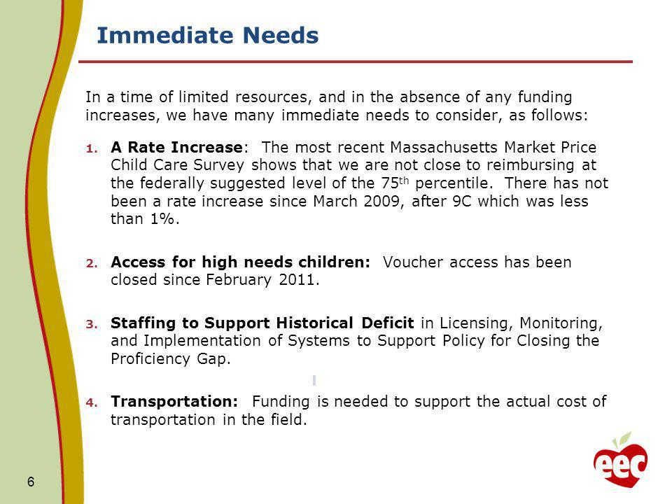 Immediate Needs 6 In a time of limited resources, and in the absence of any funding increases, we have many immediate needs to consider, as follows: 1.