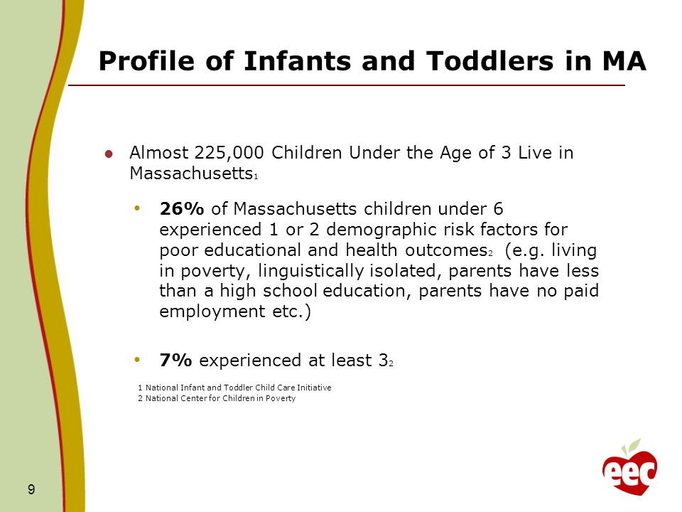 Profile of Infants and Toddlers in MA Almost 225,000 Children Under the Age of 3 Live in Massachusetts 1 26% of Massachusetts children under 6 experienced 1 or 2 demographic risk factors for poor educational and health outcomes 2 (e.g.