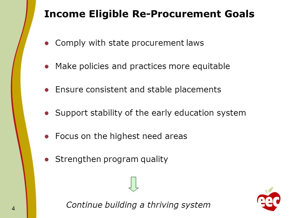 4 Income Eligible Re-Procurement Goals Comply with state procurement laws Make policies and practices more equitable Ensure consistent and stable placements Support stability of the early education system Focus on the highest need areas Strengthen program quality Continue building a thriving system