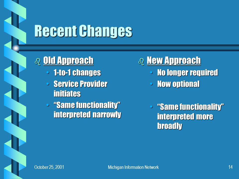 October 25, 2001Michigan Information Network14 Recent Changes b Old Approach 1-to-1 changes1-to-1 changes Service Provider initiatesService Provider initiates Same functionality interpreted narrowlySame functionality interpreted narrowly b New Approach No longer required Now optional Same functionality interpreted more broadly