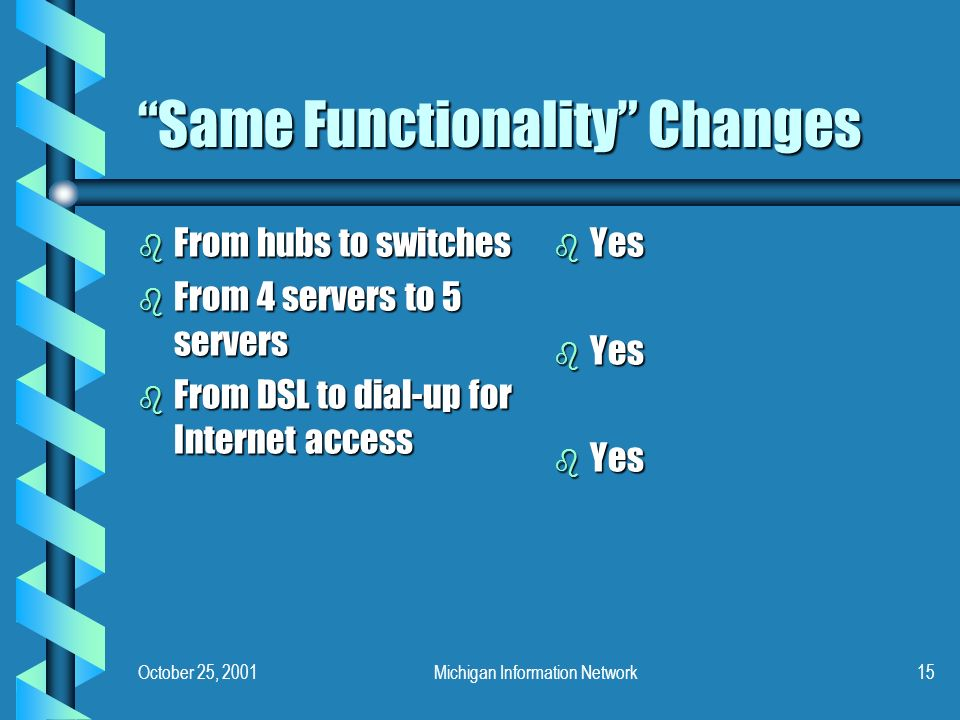 October 25, 2001Michigan Information Network15 Same Functionality Changes b From hubs to switches b From 4 servers to 5 servers b From DSL to dial-up for Internet access b Yes