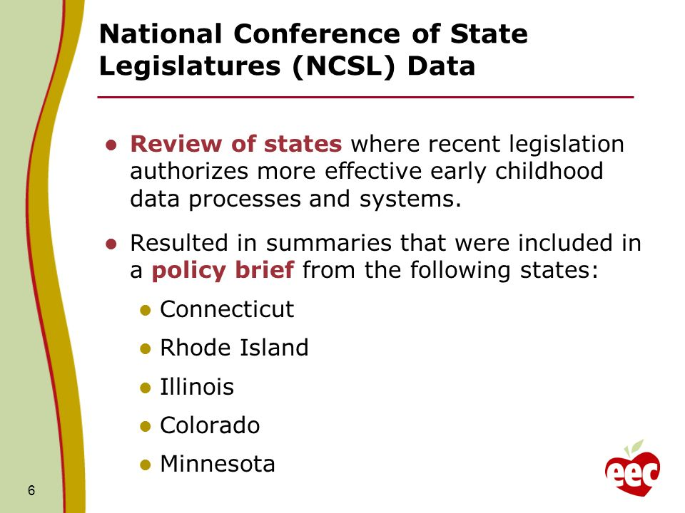 National Conference of State Legislatures (NCSL) Data Review of states where recent legislation authorizes more effective early childhood data processes and systems.
