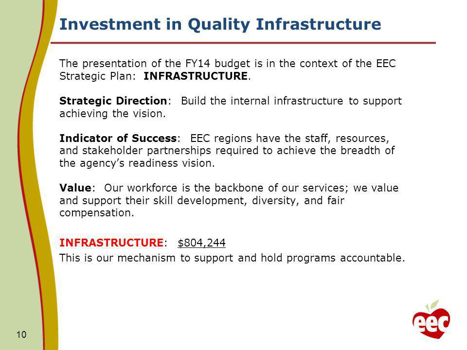 Investment in Quality Infrastructure The presentation of the FY14 budget is in the context of the EEC Strategic Plan: INFRASTRUCTURE.